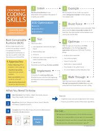 resume for job interview service resume resume for job interview how to write a resume correctly job interview tools resources cracking the