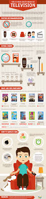 how television affects childrens brain infographic e learning how television affects childrens brain infographic