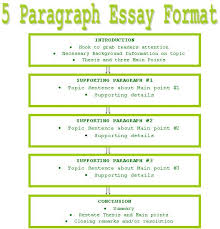 essay formats examples wartortle thats handy harry stick it essay   paragraph essay format   essay formats
