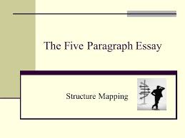 the five paragraph essay structure mapping overall structure of  the five paragraph essay structure mapping