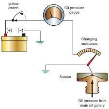 vdo fuel gauge wiring diagrams images vdo oil pressure wiring pressure gauge wiring diagram get image