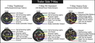 4 way round trailer wiring diagram 4 image wiring 7 way round pin trailer wiring diagram wiring diagram schematics on 4 way round trailer wiring