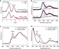 <b>Cation</b> vacancy stabilization of single-atomic-site Pt 1 /Ni(OH) x ...