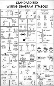 show wiring diagram 17 best ideas about electrical wiring diagram schematic symbols chart wiring diargram schematic symbols from 1955