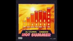 DJ Durel feat Migos - <b>Hot Summer</b> (Official Audio) - YouTube