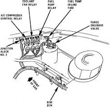 similiar diagram of 1999 buick keywords 92 buick skylark fuse box diagram besides 87 buick regal fuse box also
