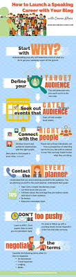 how to launch a speaking career your blog connie albers 253 connie albers infographic