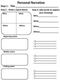 ideas about personal narrative writing on pinterest   ideas about personal narrative writing on pinterest  narrative writing personal narratives and small moments