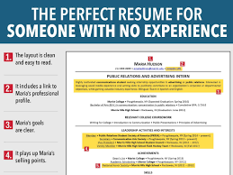 qualifications resumeacting resume examples for beginners how to job resume examples no experience ziptogreen com how to make curriculum vitae example how to make