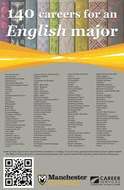 top ideas about careers in finance language 140 careers for an english major