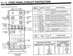 1995 mazda b2300 fuse diagram fuse panel diagram 95 ford 1995 mazda b2300 fuse diagram fuse panel diagram 95 ford ranger fuse panel 95 ford ranger fuse trucks fuse panel ford ranger and