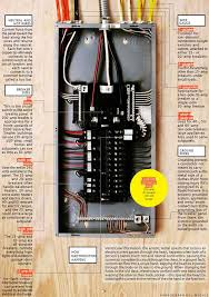 how a circuit breaker works electric panel box information how your circuit breaker panel works