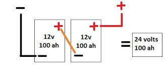Image result for series batteries