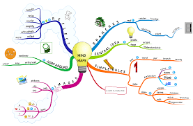 mind map clipart clipart kid maps of the mind hubaisms bloopers deleted director s cut