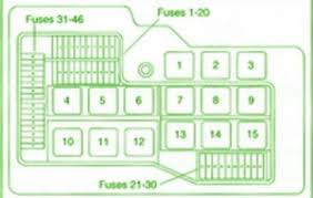 similiar bmw i e fuse box diagram keywords cigarette lighter fuse location on 97 bmw 328i e36 fuse box diagram