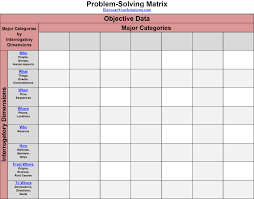 problem solving matrix get a custom high quality essay here funylool com