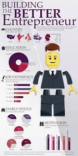 best ideas about entrepreneurship infographics entrepreneur infographic is out of the scope