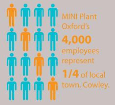 second shift jobs qatar culture club qatari women are breaking mini plant oxford employs 4 000 people