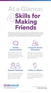 how to make friends 4 skills children need for making friends graphic of 4 skills for making friends