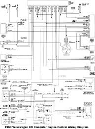 1991 chevy s10 stereo wiring diagram wiring diagram and radio wiring diagram for 1995 chevy blazer schematics and