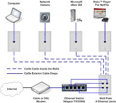 rj45 to rj11 wiring car wiring diagram download cancross co Cat 6 Plug Wiring Diagram rj11 phone to rj45 jack beauteous cat5e telephone wiring diagram rj45 to rj11 wiring best cat5e jack color code contemporary within telephone wiring cat6 plug wiring diagram