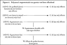 argumentatiemodel van toulmin essay   homework for you    argumentatiemodel van toulmin essay   image  argumentatiemodel