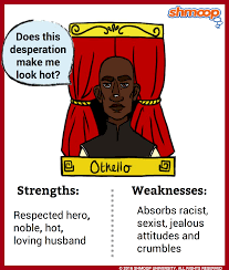 iago in othello chart iago