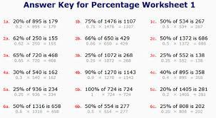 Percentage of Amount Using Fractions   Passy's World of MathematicsPercentage Worksheet 2