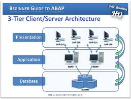 best images of  tier architecture diagram vb   three tier     tier client server architecture