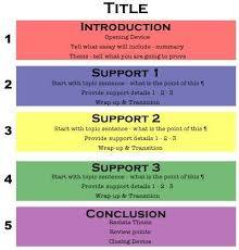 images about  paragraph essay on pinterest  teaching  so helpful for essay
