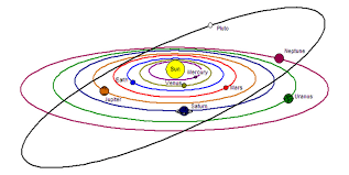 diagram of planets in solar system  page     pics about spacepics about space