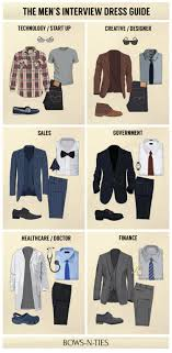 men s interview dress code visual infographic infographic career men s interview dress code visual infographic infographic