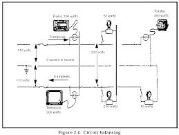 house wiring 110 220 ireleast info 3 wire 220 volt wiring diagram 3 auto wiring diagram schematic wiring house