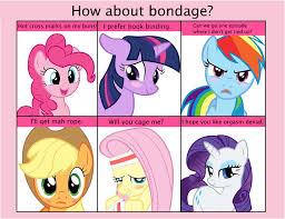 Ponies | Zelda's Reaction | Know Your Meme via Relatably.com