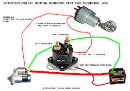 wiring diagram for starter relay info wiring diagram remote starter the wiring diagram wiring diagram