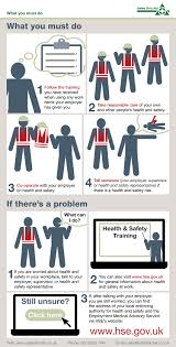 who is responsible for health and safety in the workplace a as an employee you have responsibilities for health and safety in the workplace all employees must work together in order to create a safe working