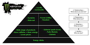 customer based brand equity essay geometry connections homework  equity brand based customer essay