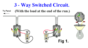 electrical how do you wire multiple outlets between three way enter image description here