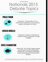 the nsda nationals topics have been released debate nationals 2015 topics