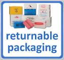 returnable