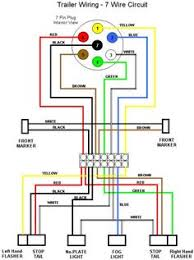 7 pin trailer plug wiring diagram diagram pinterest ebay Wiring 7 Pin Trailer Wiring Diagram find this pin and more on rv, motorhome and caravan by michaelking888 trailer wiring on typical 7 way trailer wiring diagram circuit schematic wiring 7 pin square trailer wiring diagram