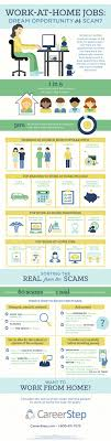 video infographic are work at home jobs an opportunity or a scam share this
