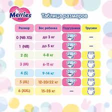 <b>Подгузники Merries S</b> (<b>4-8 кг</b>) 82 шт - купить в Москве: цены в ...