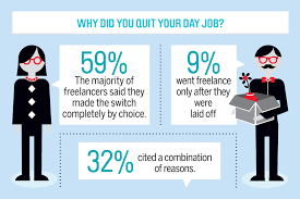 The Highest-Paying Jobs for Freelancers | MONEY The Highest-Paying Jobs for Freelancers