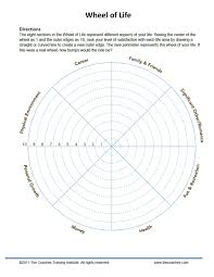the wheel of life a great personal assessment tool strategic the wheel of life a great personal assessment tool