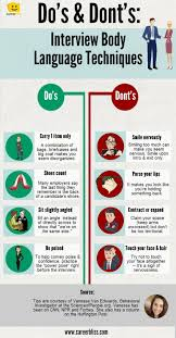job interview tip on communication clipart clipartfest body language tips for job
