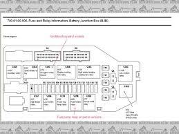 ford puma fuse box diagram ford wiring diagrams