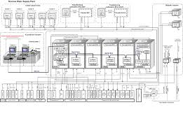 spik szma   industrial automation solutionscontrol  amp  information system architecture
