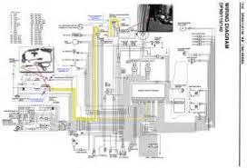 suzuki outboard wiring diagrams suzuki image suzuki boat wiring harness diagram suzuki auto wiring diagram on suzuki outboard wiring diagrams