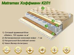 <b>Матрас</b> Матрамакс <b>Хоффманн К2Л1</b> купить недорого в Москве в ...